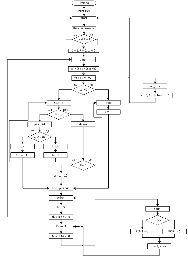 Алгоритм Программы Онлайн - фото 4