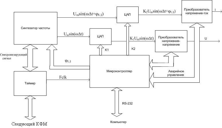 схема калибратора мощности