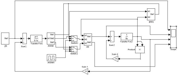 Схема компьютерной модели