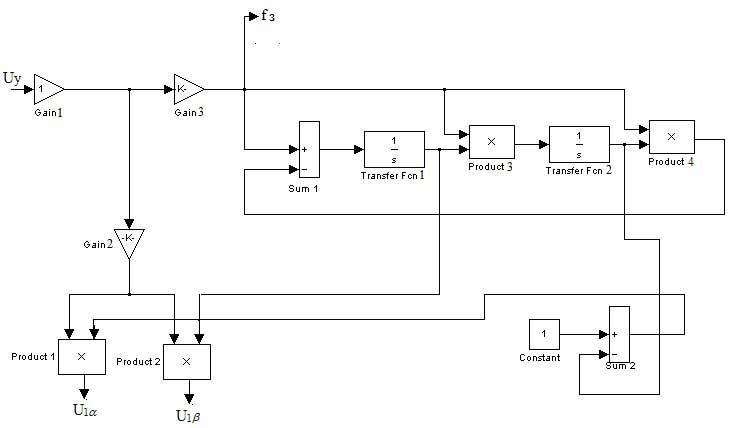 Схема субсистемы, которая