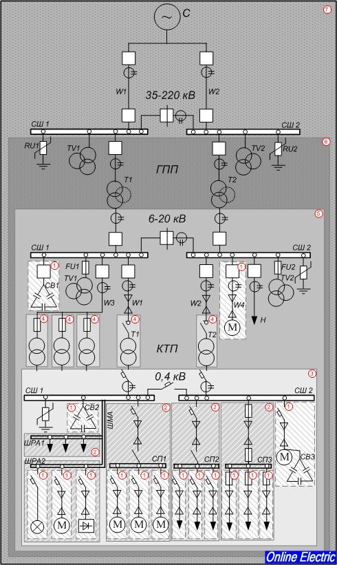 Программа для создания схем электрики.