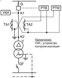 Проверка мтз импульсным режимом подачи тока. (Страница 1.